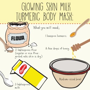 Glowing Skin Milk Turmeric Body Mask